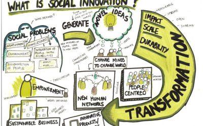 Poziv na radionice o design thinkingu, društvenim inovacijama i e-učenju