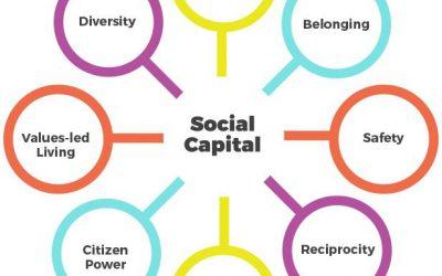 Poziv na radionicu o društvenom kapitalu i suradnji u lokalnoj zajednici